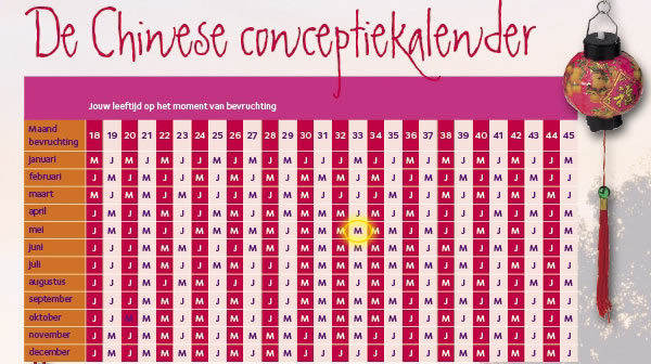 Chinese conceptiekalender